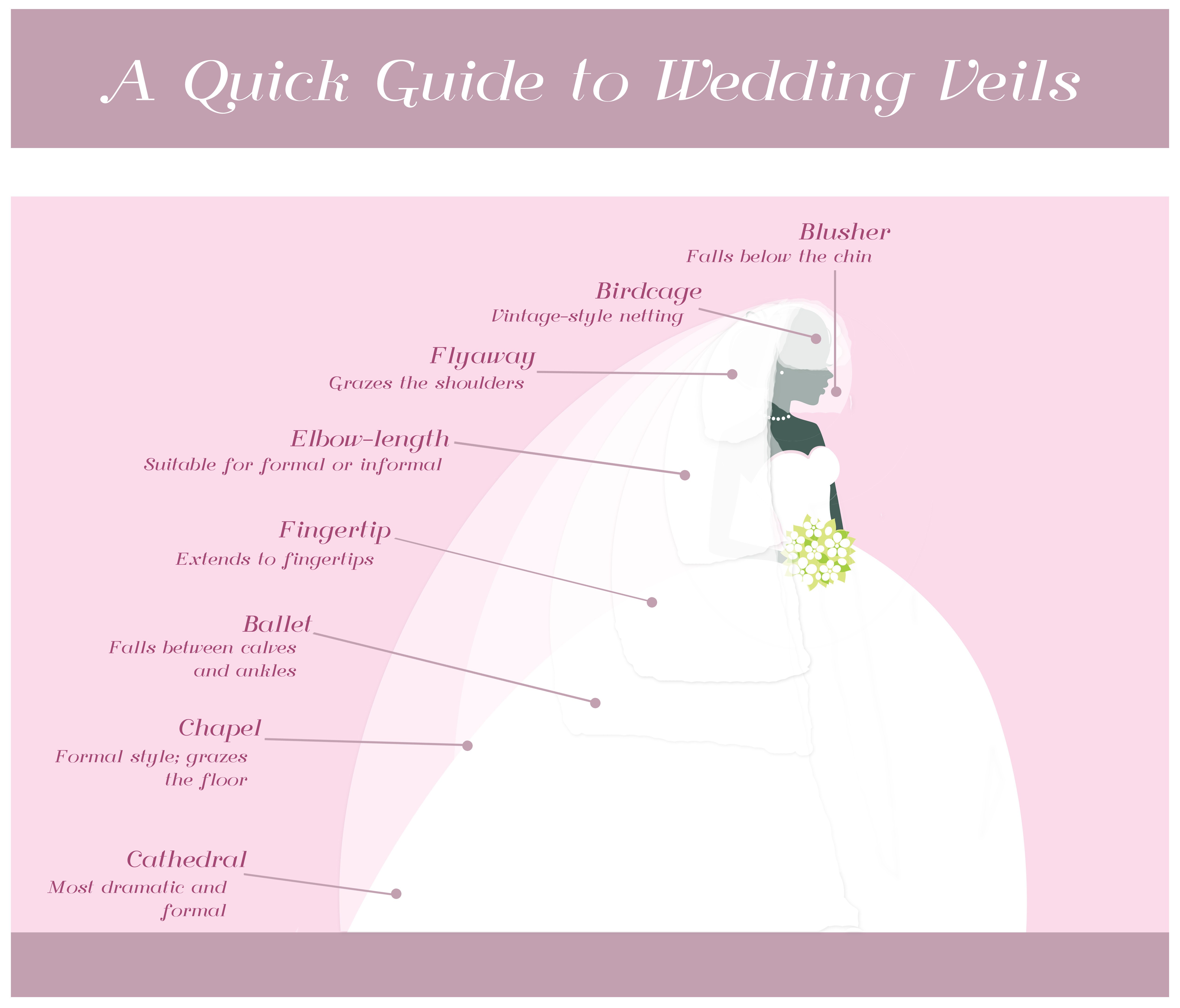 Parts Of A Wedding.Wedding Veils The Basics New Orleans Wedding Planners