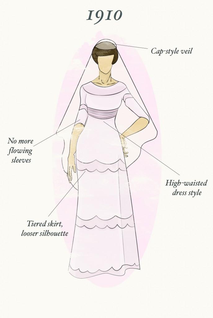 wedding dress, vintage wedding dress, 1910
