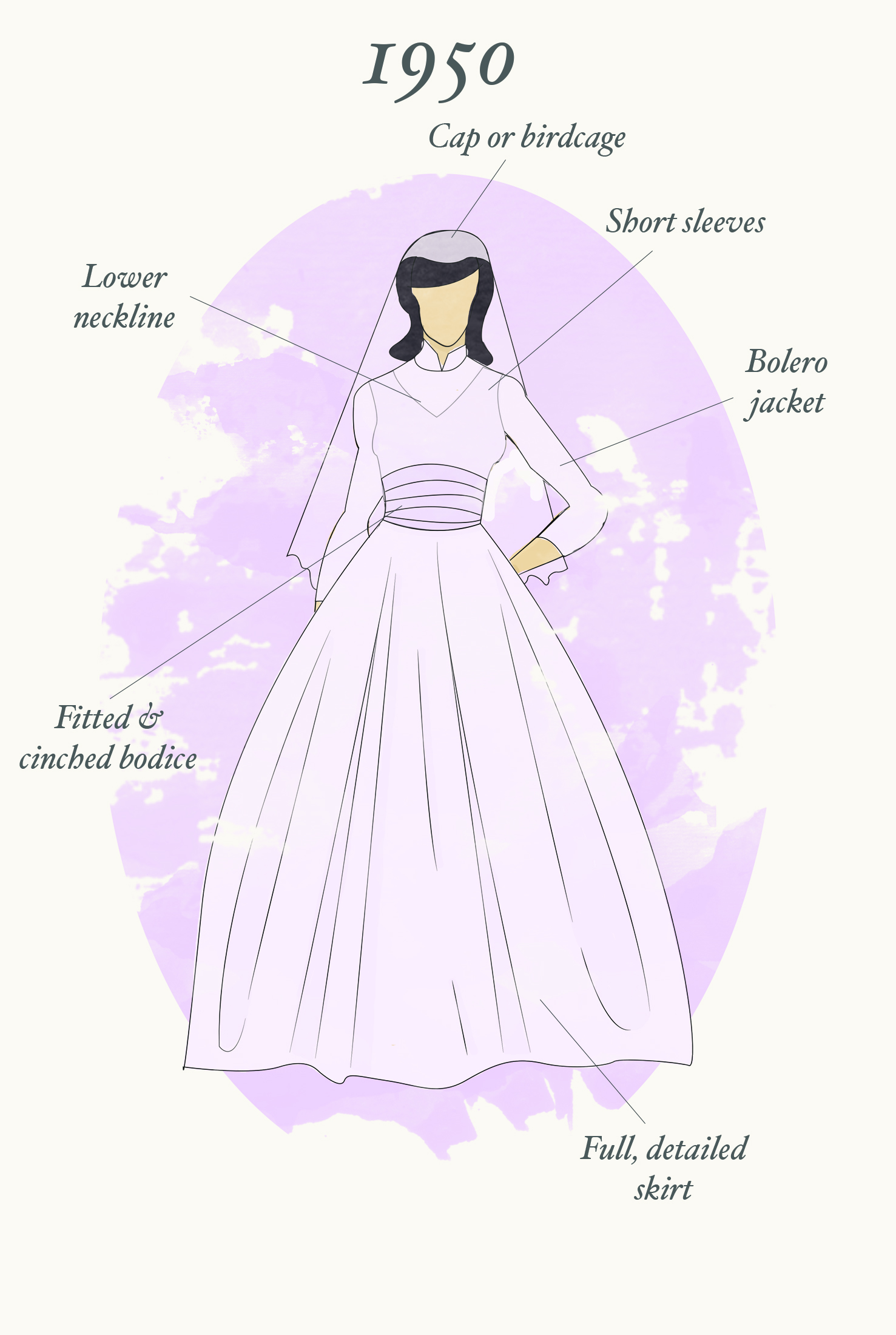 weddings through the decades 1900 1950 new orleans wedding planners Pink Ladies Jacket for Girls 1950 wedding dress